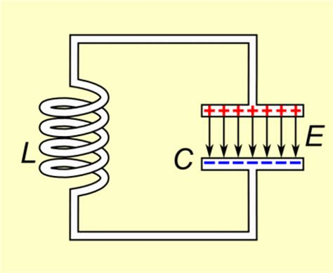 inductor operation animation rlc circuit republished wiki 2
