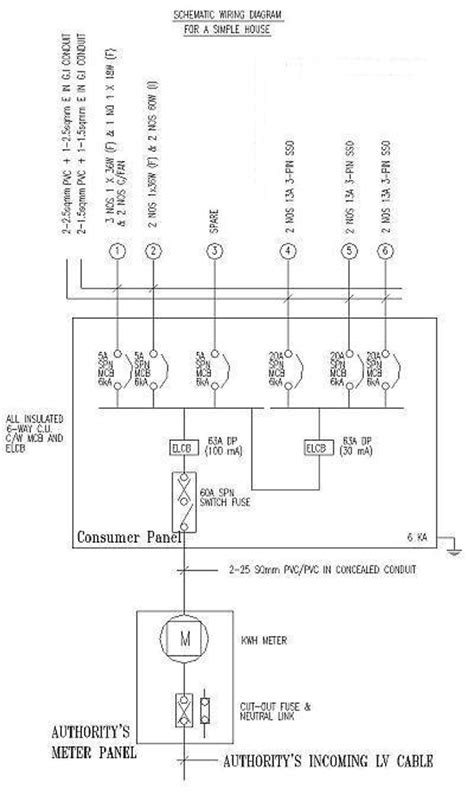 diagram electrical single line image wiring diagrams for