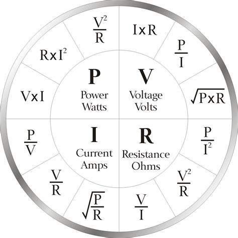 ohm s formula chart journeyman electrician prep at home