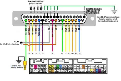 4 pin led wiring diagram led connection diagram elsavadorla