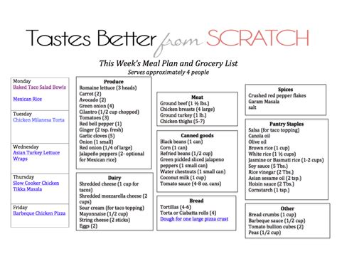 monthly family meal planner may printable monthly menu plan easy