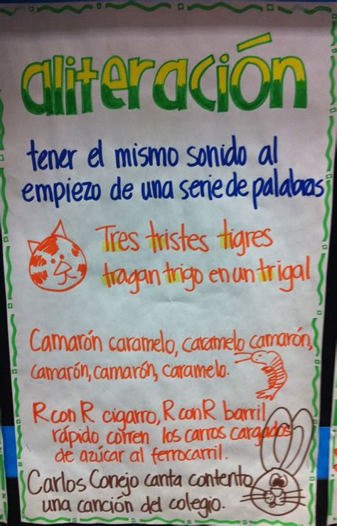 Poesa En U K anchor charts figurative language aliteraci 243 n lenguaje
