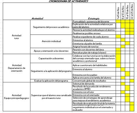 unadm cronograma de actividades diarias seminariodeorientacioneducativa