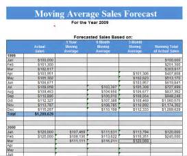 moving average sales forecast template microsoft excel