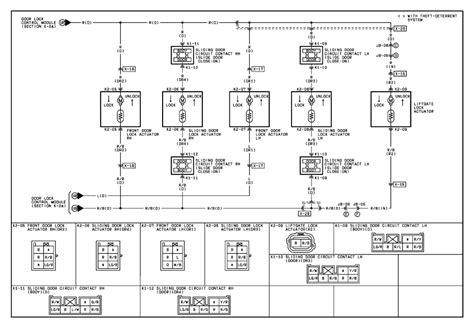 door lock wiring diagram repair guides power door locks 2001 power door