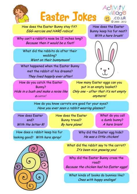 printable easter lunch box jokes easter jokes free printable speech room news pinterest