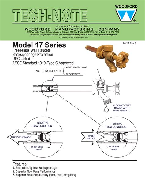 Woodford Faucet Model 17 woodford model 17 freezeless faucet