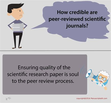 Peer Reviewed Literature Journals by 28 Best Images About Journal Book Publication Services