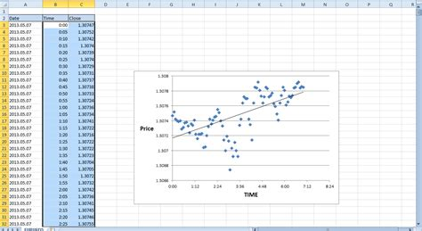 analysis templates regression analysis excel line or