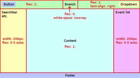 qt layout fixed position html5 guide full screen fixed layout webpage header