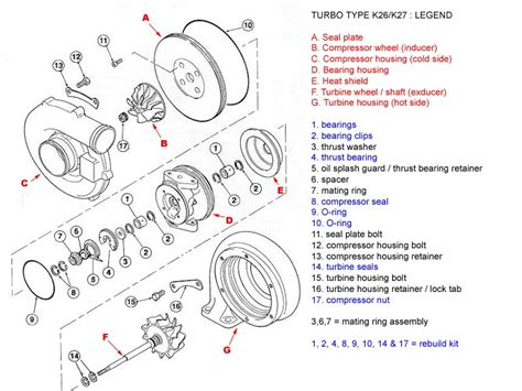 link to k26 k27 exploded diagram pelican parts