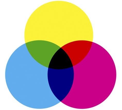 subtractive color color theory for photography color as the integral part