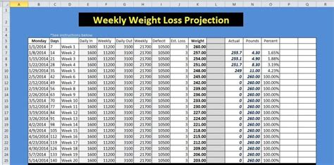 weight loss goals template 9 weight loss challenge spreadsheet templates excel