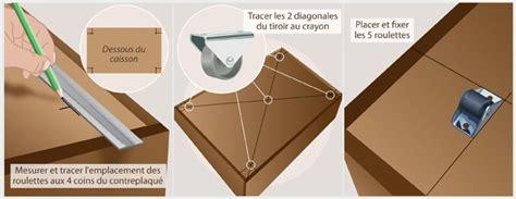 Comment Fabriquer Un Tiroir by Comment Fabriquer Un Tiroir De Lit