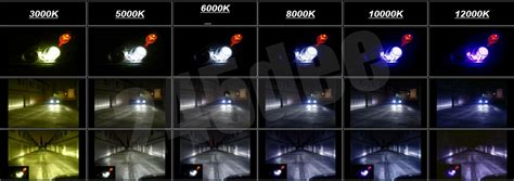 hid color 9006 low beam xenon hid bulbs 5k 6000k 8000k 10k 12k 30k