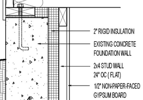 rigid foam insulation for basement walls insulate joist with rigid foam exposed concrete