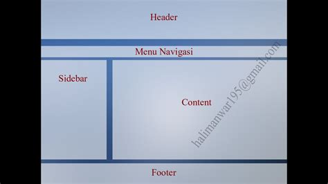 layout template css creating a website layout template uses html and css