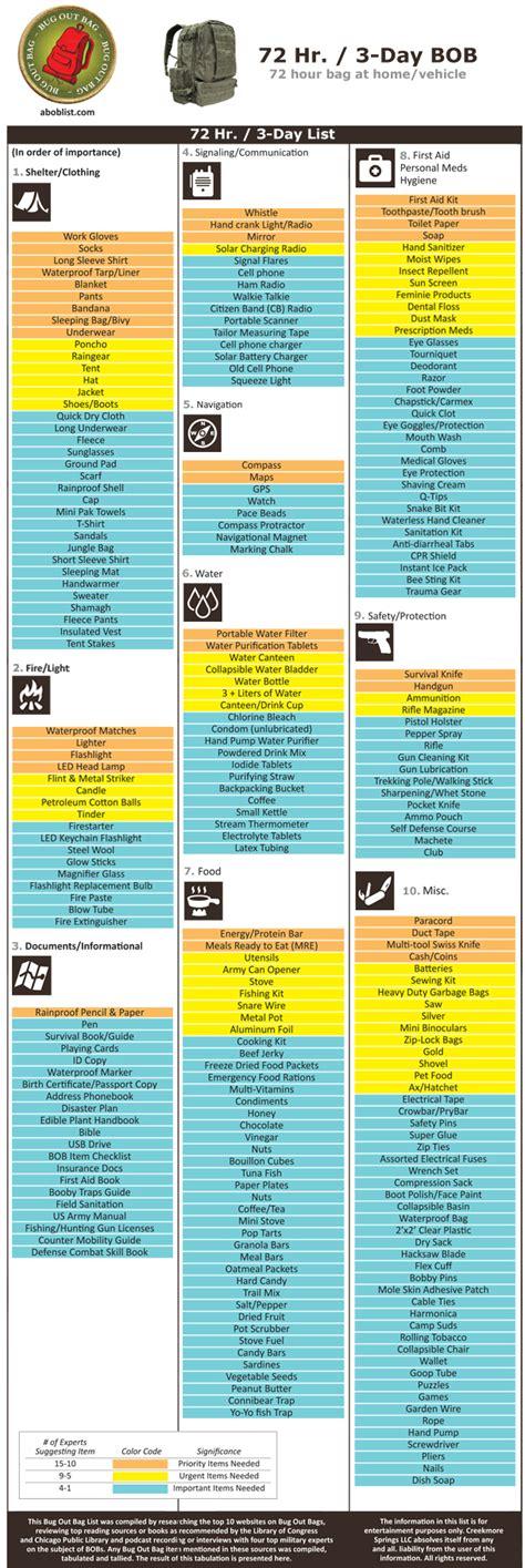 essential home items 100 essential home items best 25 travel items ideas