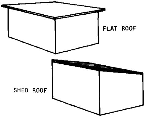 Flat Shed Roof Construction by Shed Roof Flat Roof