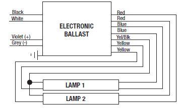 lighting gallery net fluorescent ballastssylvania