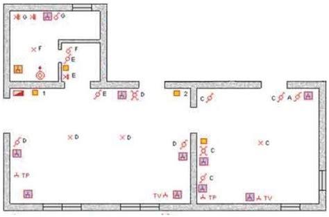 impianto elettrico appartamento a norma impianto elettrico a norma gli impianti elettrici