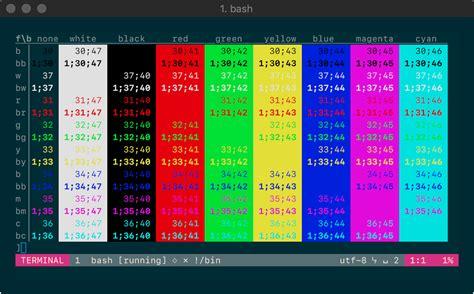 vim colors vim vim change vim s terminal colors when termguicolors