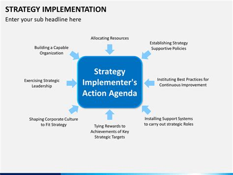 implementation plan template powerpoint strategy implementation powerpoint template sketchbubble