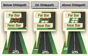 tri color vasi visual glideslope indicators visual approach slope