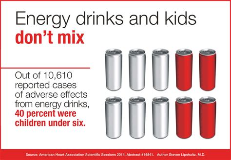 energy drink problems energy drinks are hurting time