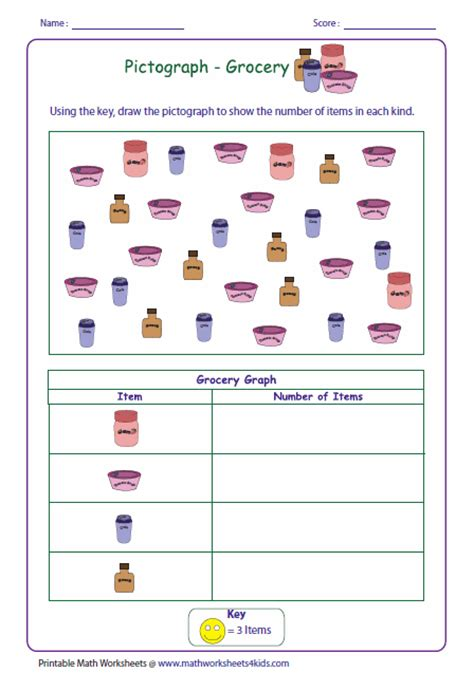 pictograph worksheet reading and creating pictographs