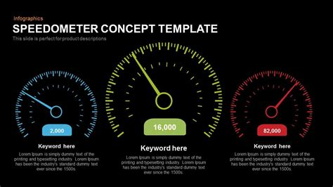 speedometer powerpoint template image gallery speedometer template
