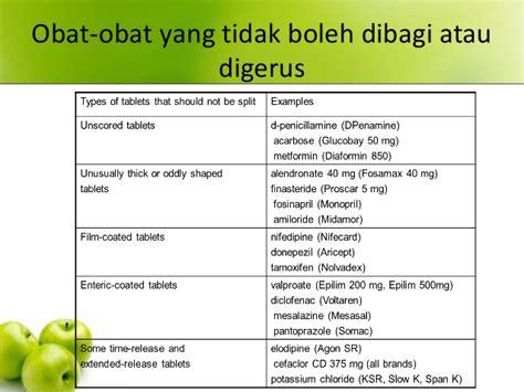 Daftar Obat Aspirin penggunaan obat pada pediatrik