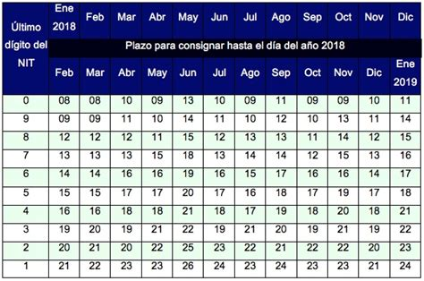 calendario retencion en la fuente 2016 colombia calendario retencion en la fuente 2014 colombia plazos
