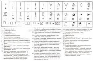 Crochet symbols in russian crochet kingdom