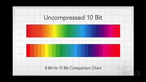 10 bit color 8 bit color chart dolap magnetband co