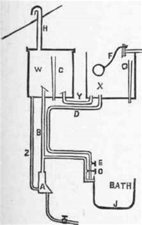 plumbing problems plumbing problems and answers