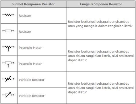 transistor adalah komponen elektronika yang berfungsi sebagai transistor komponen elektronika review ebooks 28 images fungsi transistor mosfet 28 images
