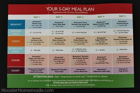nutrisystem printable meal planner nutrisystem grocery list grocery list template