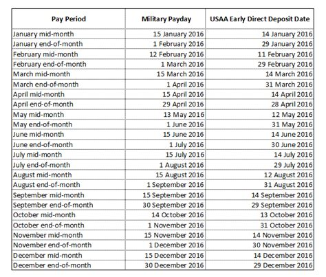 army calendar template paydays in 2016 calendar template 2016