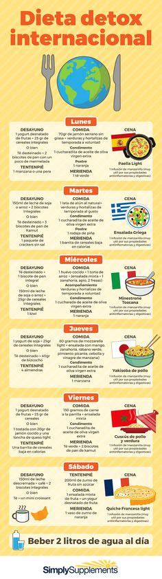 Dieta Detox Menu by Comida Saludable Ni 241 Os 250 S Comidas