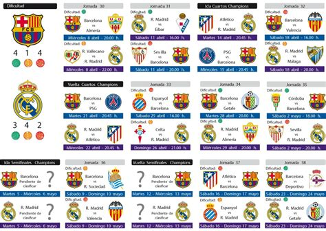 Calendario De Liga Real Madrid Calendario De Real Madrid Y Barcelona En Liga Espa 241 Ola