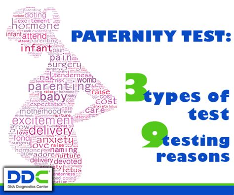 which test do i choose paternity tests and reasons for a