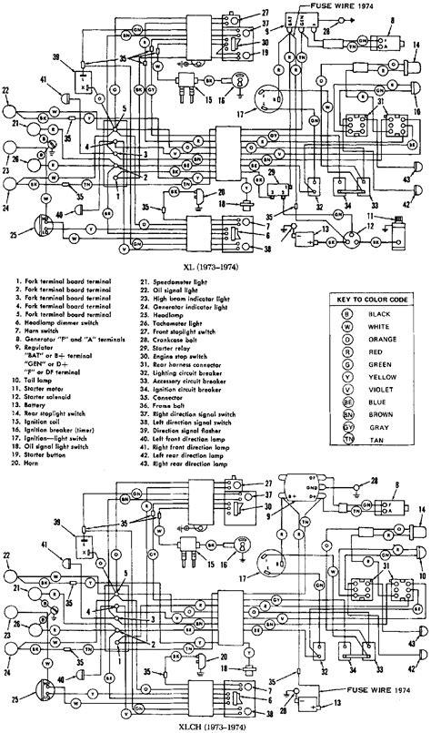 Schémas électrique des Harley-Davidson Sportster. Wiring