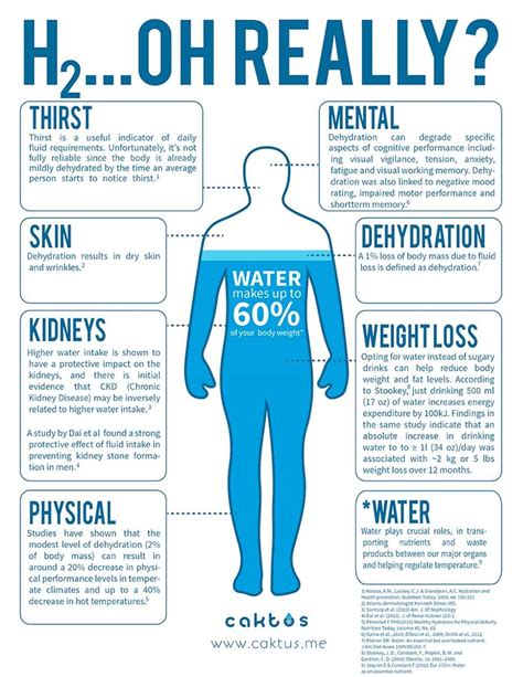 10 Ways How Water Helps You To Lose Weight by For Weight Does Water Help You Lose Weight For