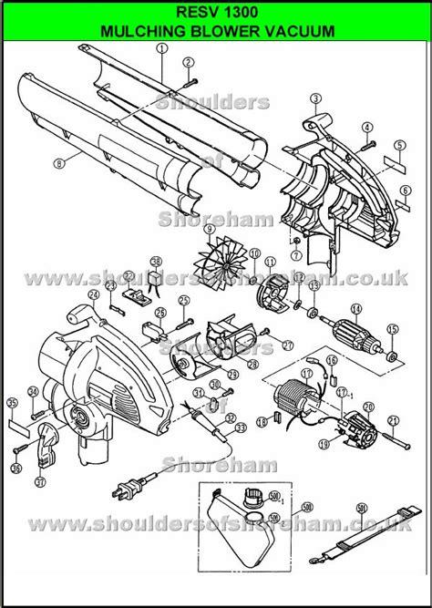 ryobi blower parts diagram ryobi resv 1300 spare parts diagrams shoulders of shoreham