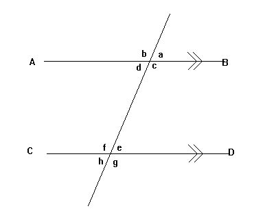 z pattern in c angles acute obtuse straight and right gcse maths guide