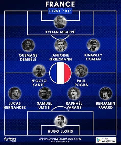 world cup  prospects  favourite france xi futaacom