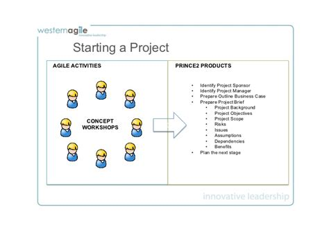 Prince2 And Agile Happy Bedfellows Agile Project Initiation Document Template