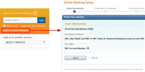 banking login where to pay pnc auto loan how to get with a