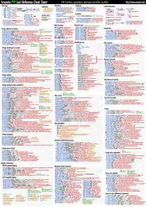 php sheet by krabat1 free from
